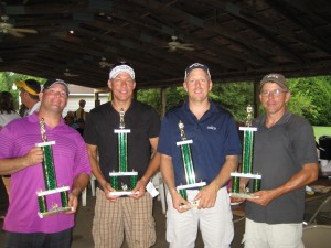 2012 1st Place Team